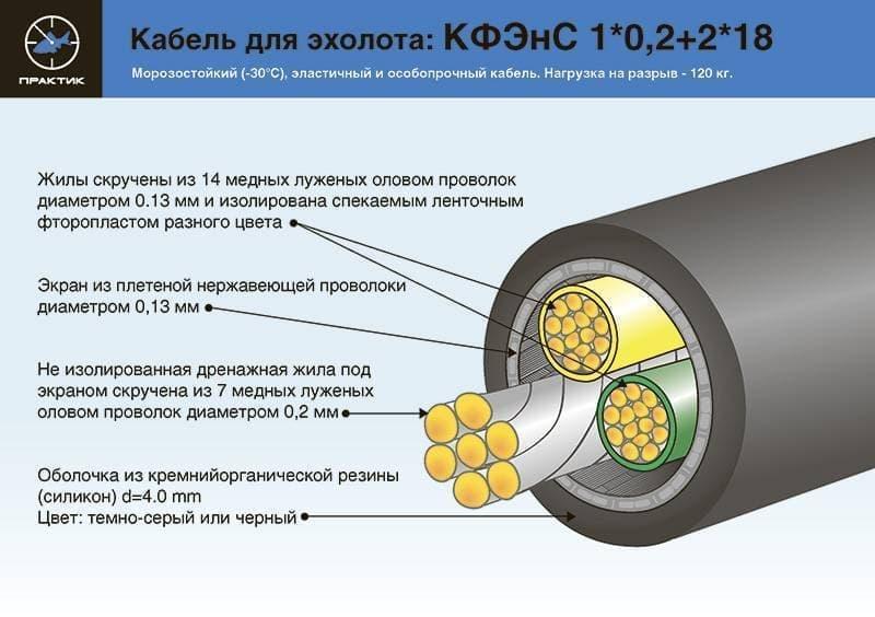 кабель-КФЭнС.jpg