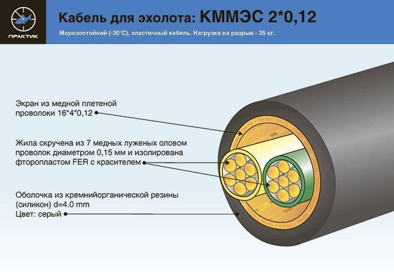 кабель-КММЭС.jpg