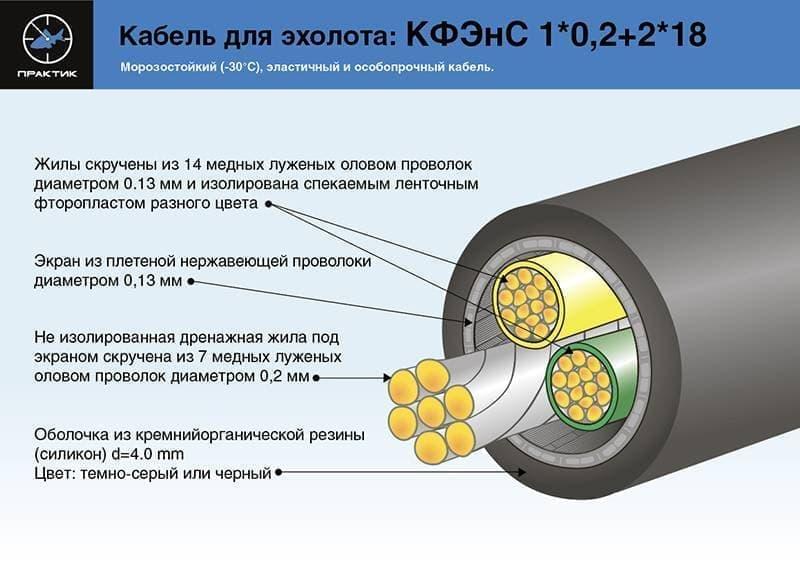 кабель-КФЭнС-NEW.jpg